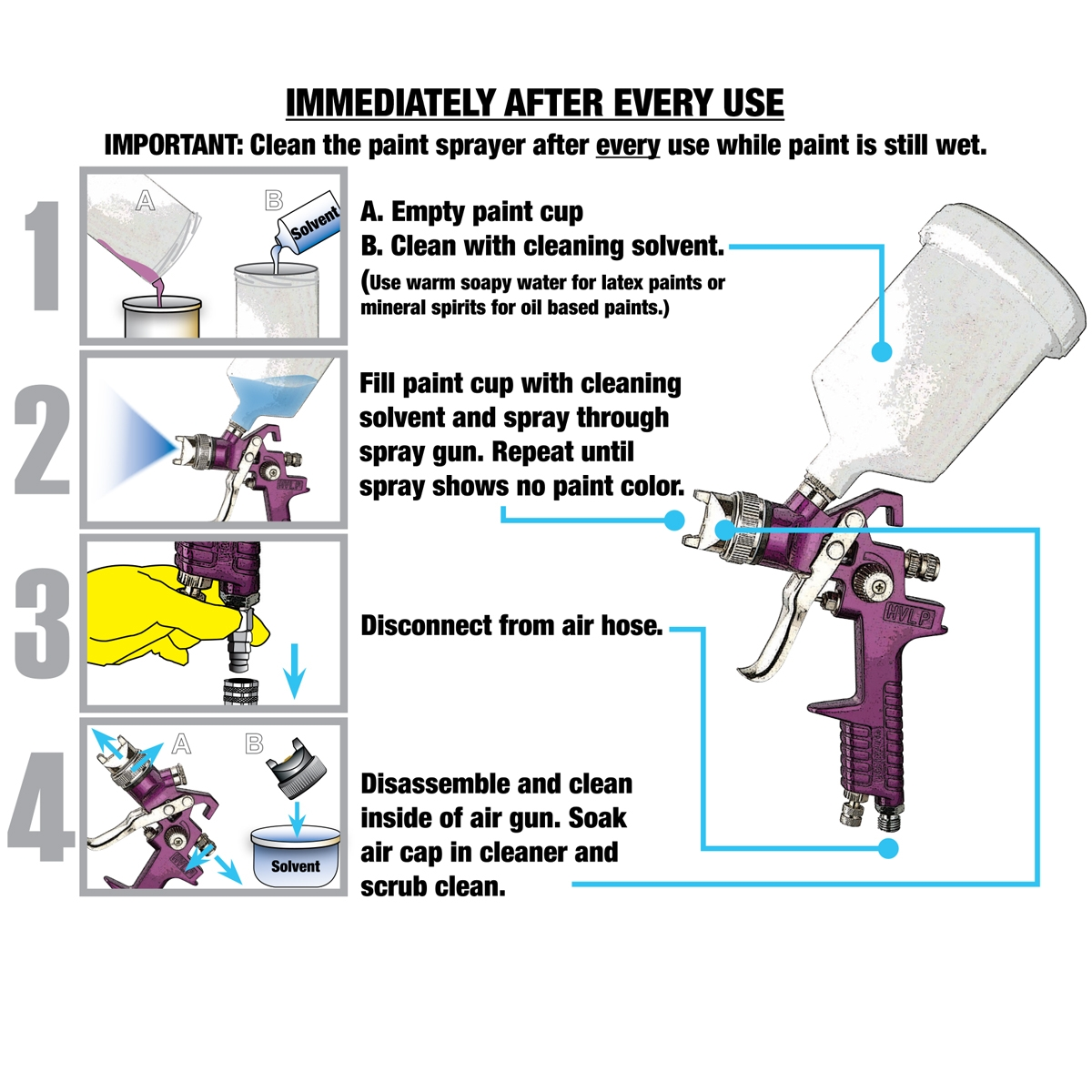 Gravity Feed Spray Gun 20 Oz Hvlp
