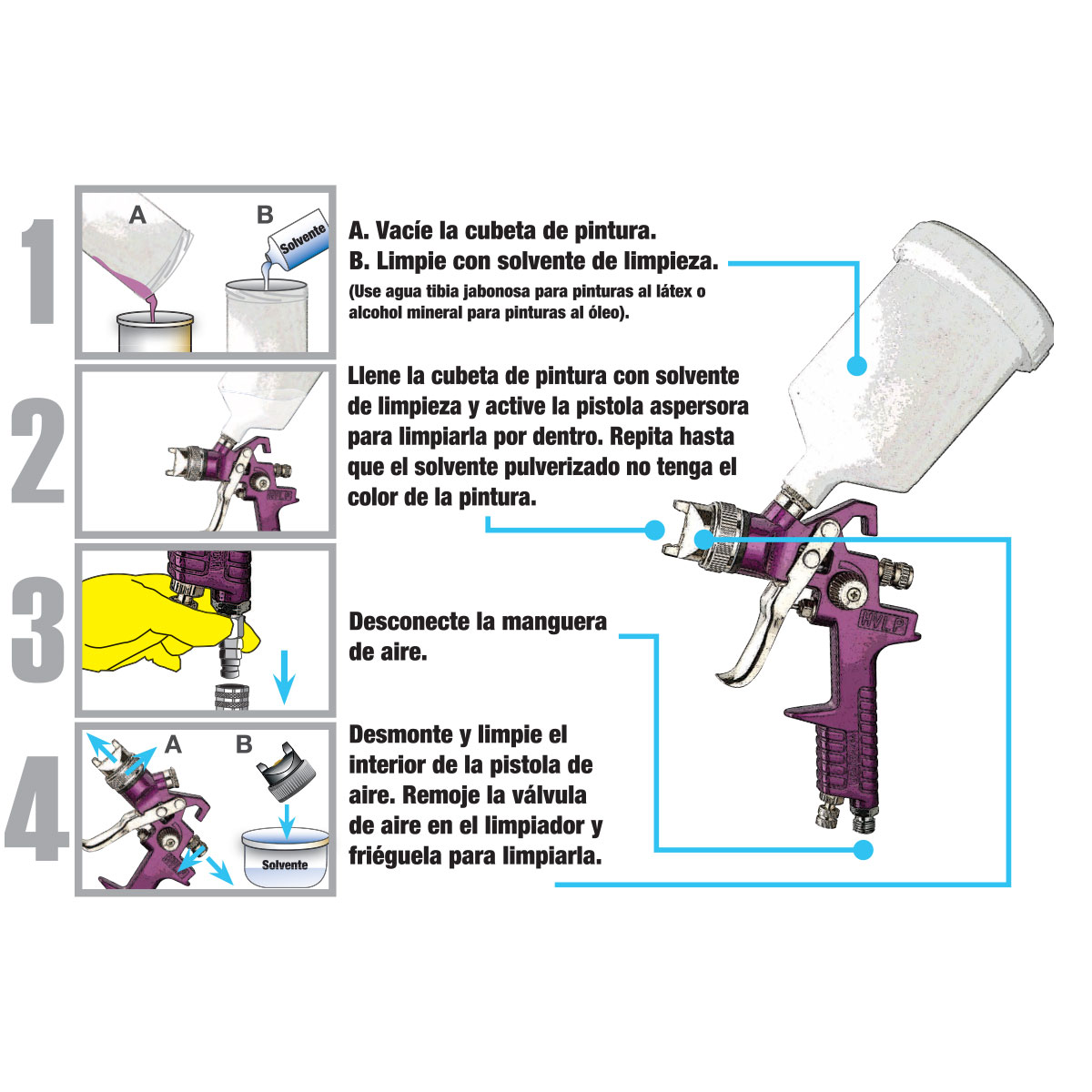 20 Fl Oz Hvlp Gravity Feed Air Spray Gun