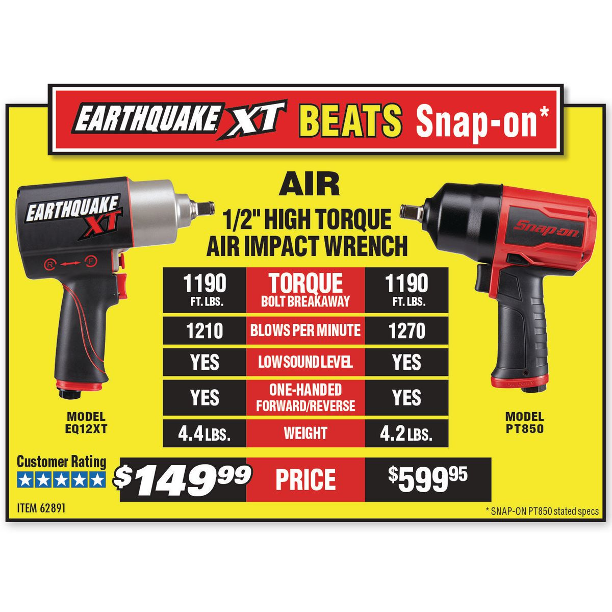 Composite Xtreme Torque Air Impact Wrench