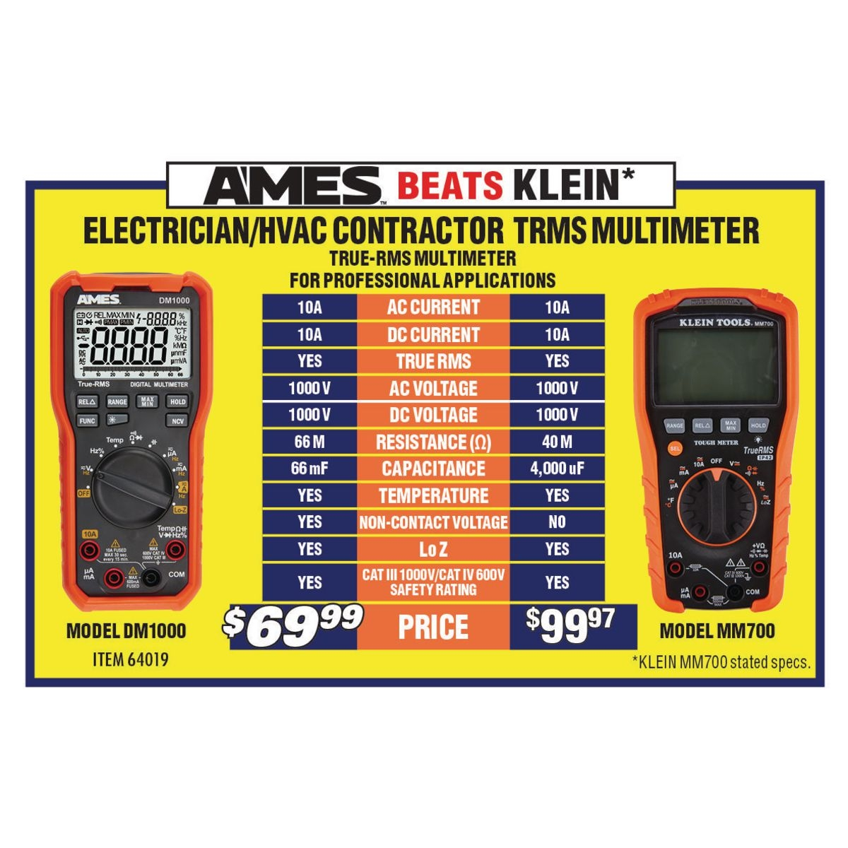 Electricians Hvac Contractor Trms Multimeter Digital From Reliable Circuit Suppliers On
